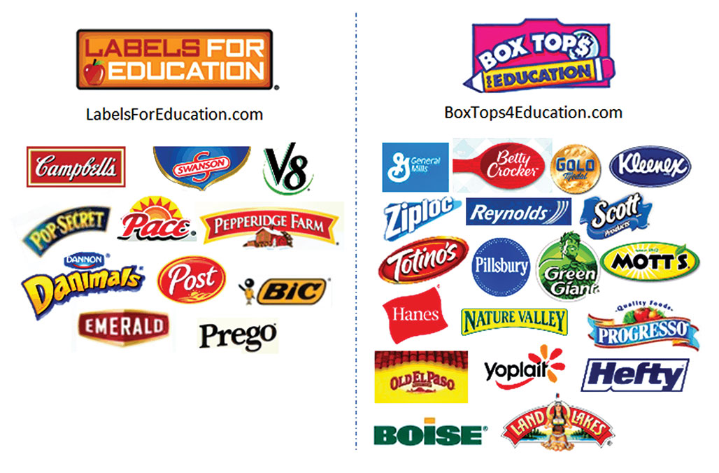 Products that participate in the box tops/labels program.